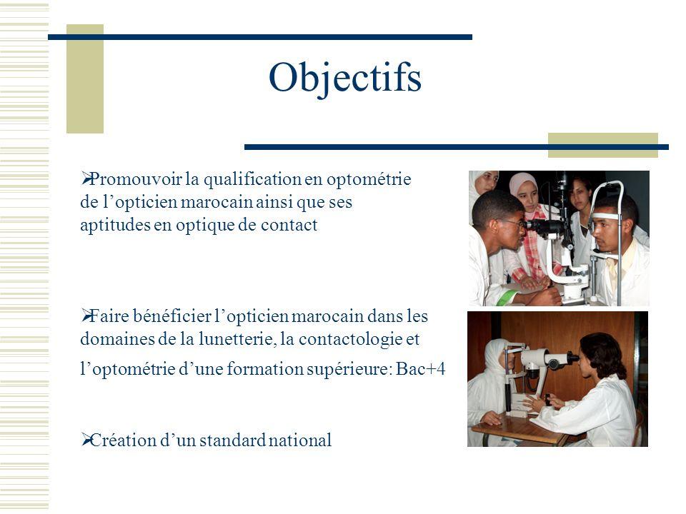 Objectifs Promouvoir la qualification en optométrie de l'opticien marocain ainsi que ses aptitudes en optique de contact.
