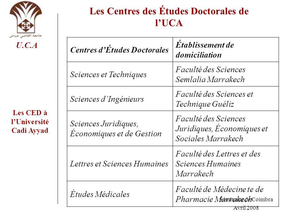 Les Centres des Études Doctorales de l'UCA