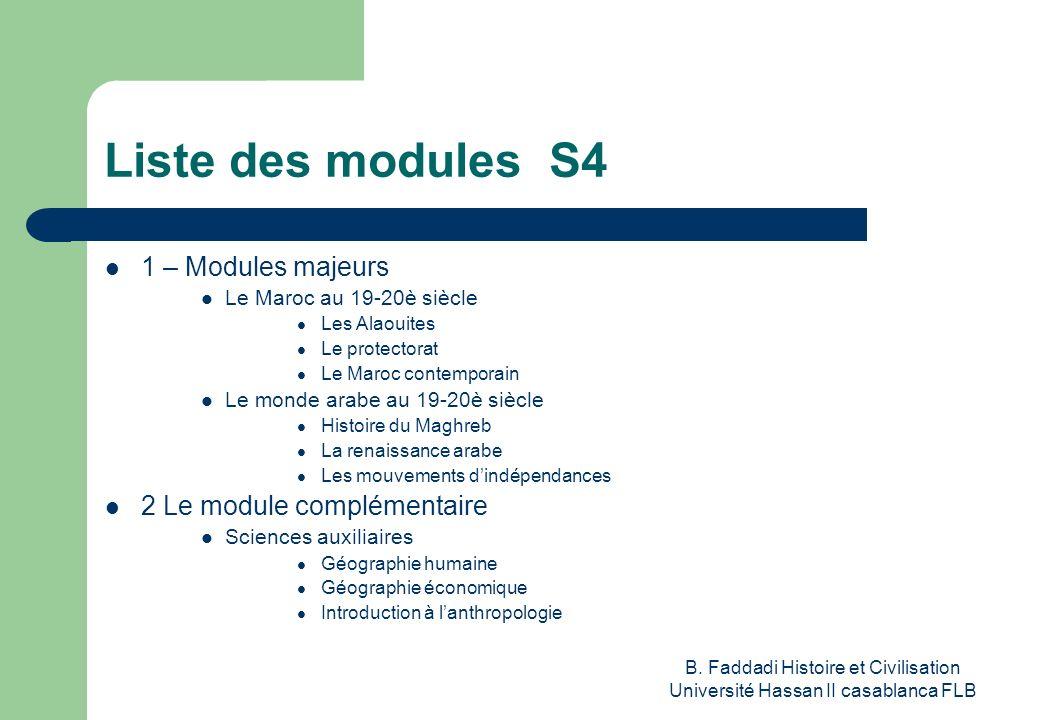 Liste des modules S4 1 – Modules majeurs 2 Le module complémentaire