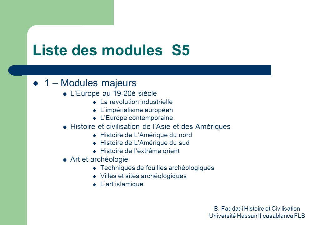 Liste des modules S5 1 – Modules majeurs L'Europe au 19-20è siècle