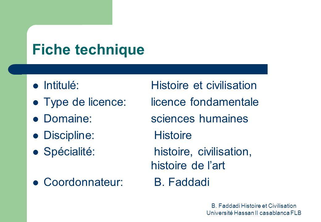 Fiche technique Intitulé: Histoire et civilisation