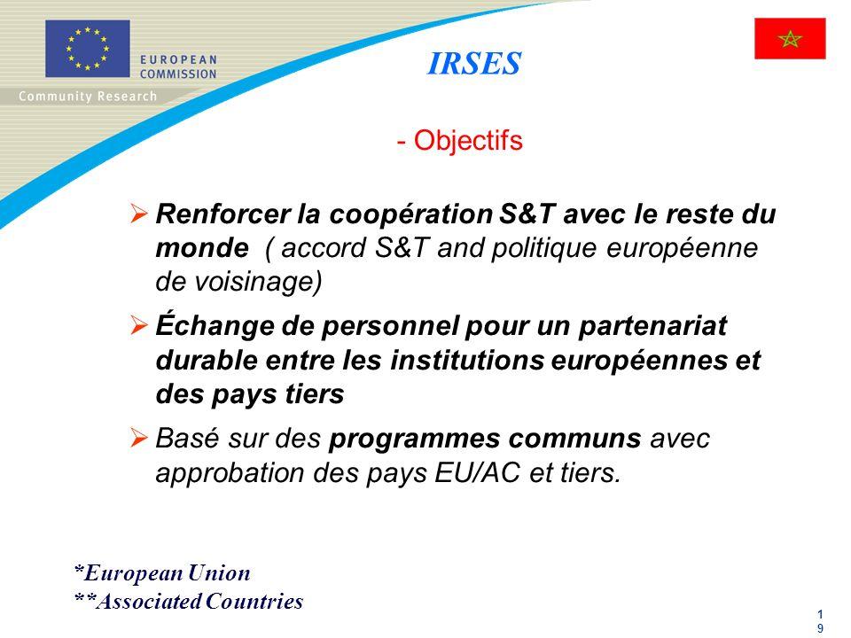 IRSES - Objectifs. Renforcer la coopération S&T avec le reste du monde ( accord S&T and politique européenne de voisinage)