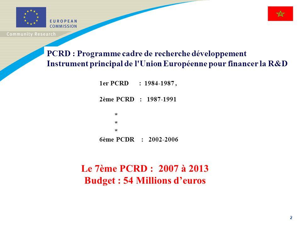 Budget : 54 Millions d'euros