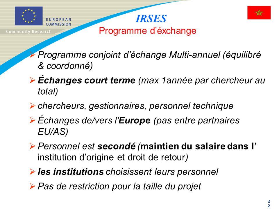 IRSES Programme d'éxchange