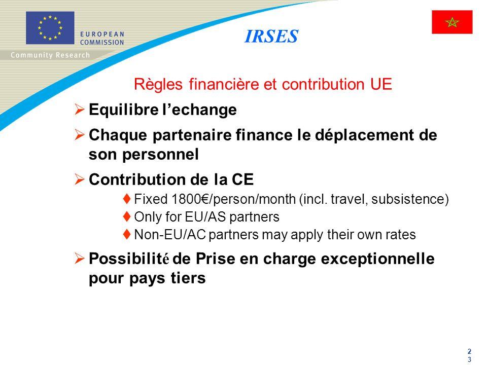 Règles financière et contribution UE