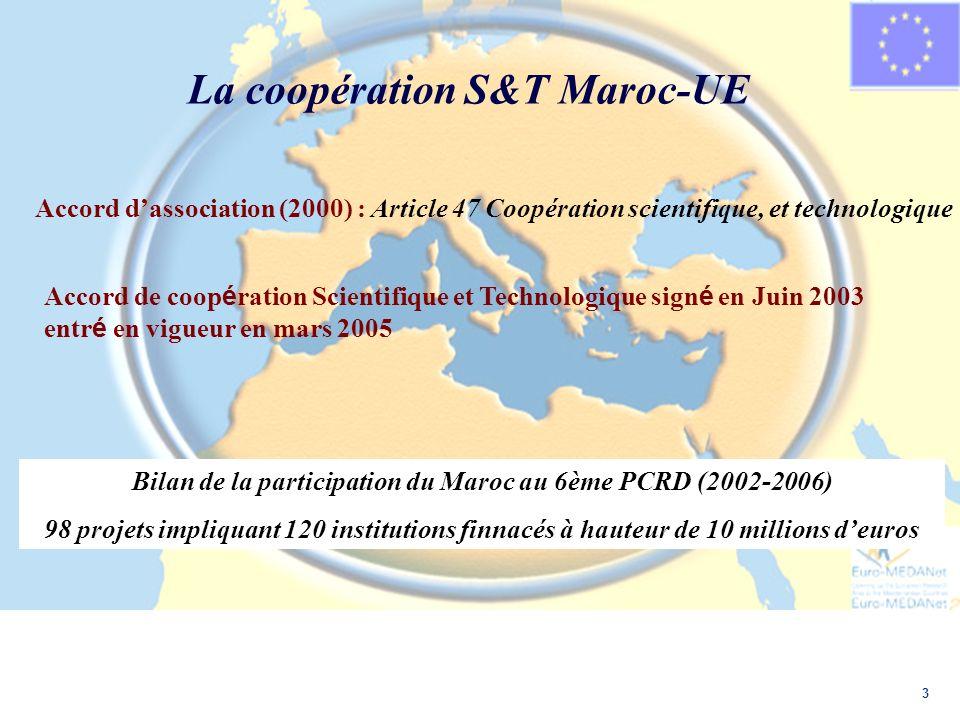 Bilan de la participation du Maroc au 6ème PCRD (2002-2006)