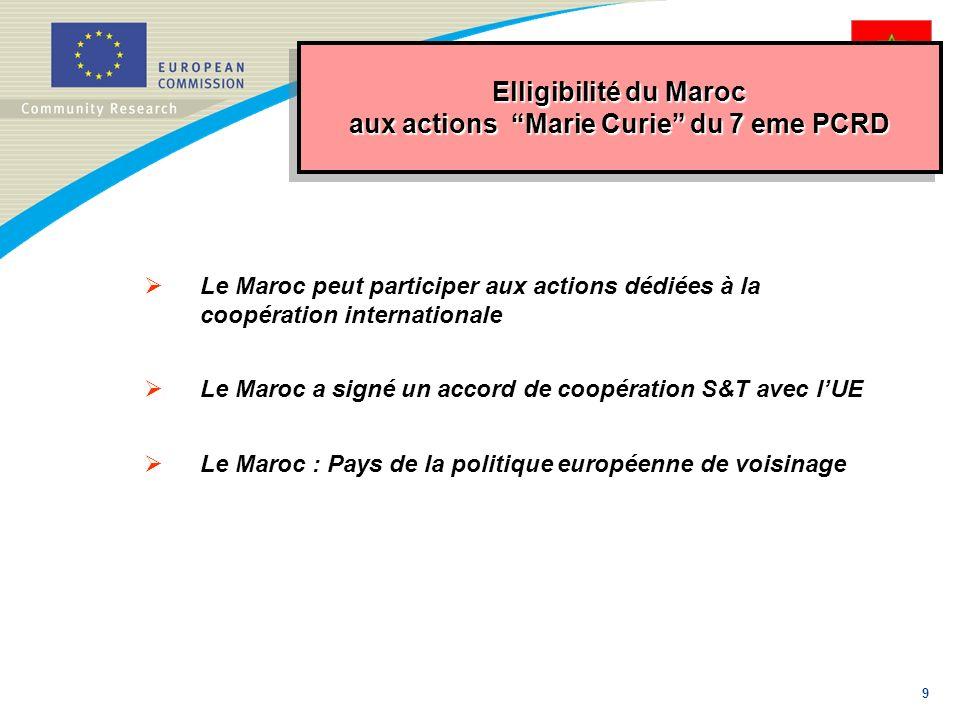 Elligibilité du Maroc aux actions Marie Curie du 7 eme PCRD