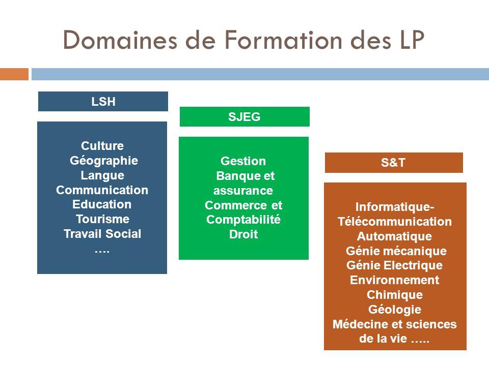 Domaines de Formation des LP