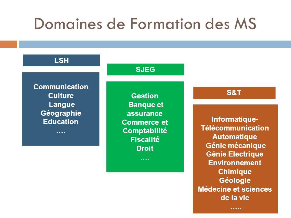 Domaines de Formation des MS