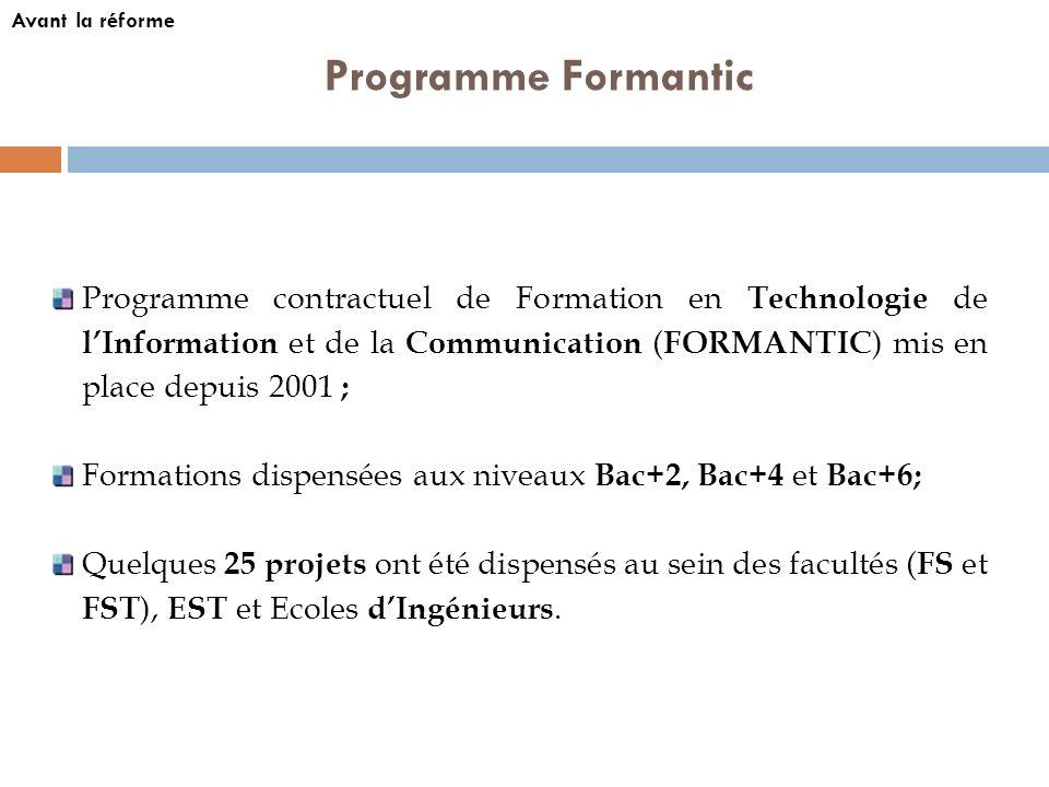 Avant la réforme Programme Formantic.
