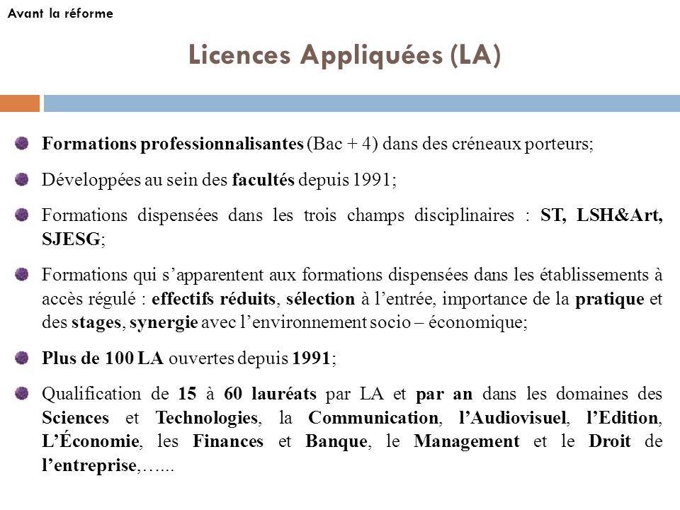 Licences Appliquées (LA)