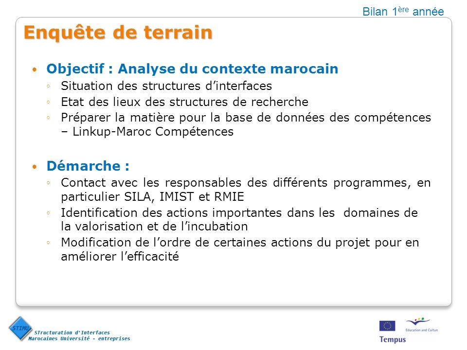 Enquête de terrain Objectif : Analyse du contexte marocain Démarche :