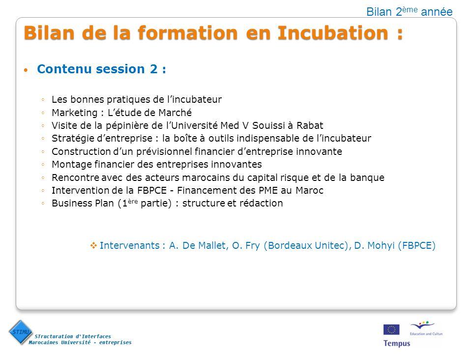 Bilan de la formation en Incubation :