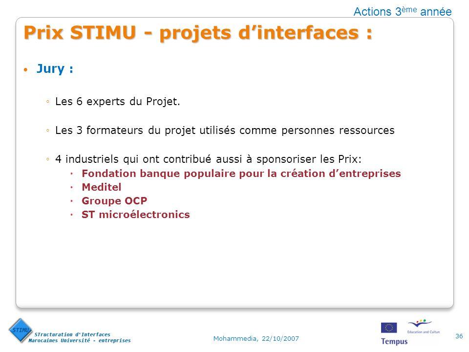 Prix STIMU - projets d'interfaces :