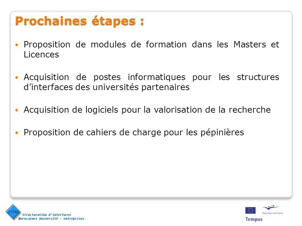 Prochaines étapes : Proposition de modules de formation dans les Masters et Licences.