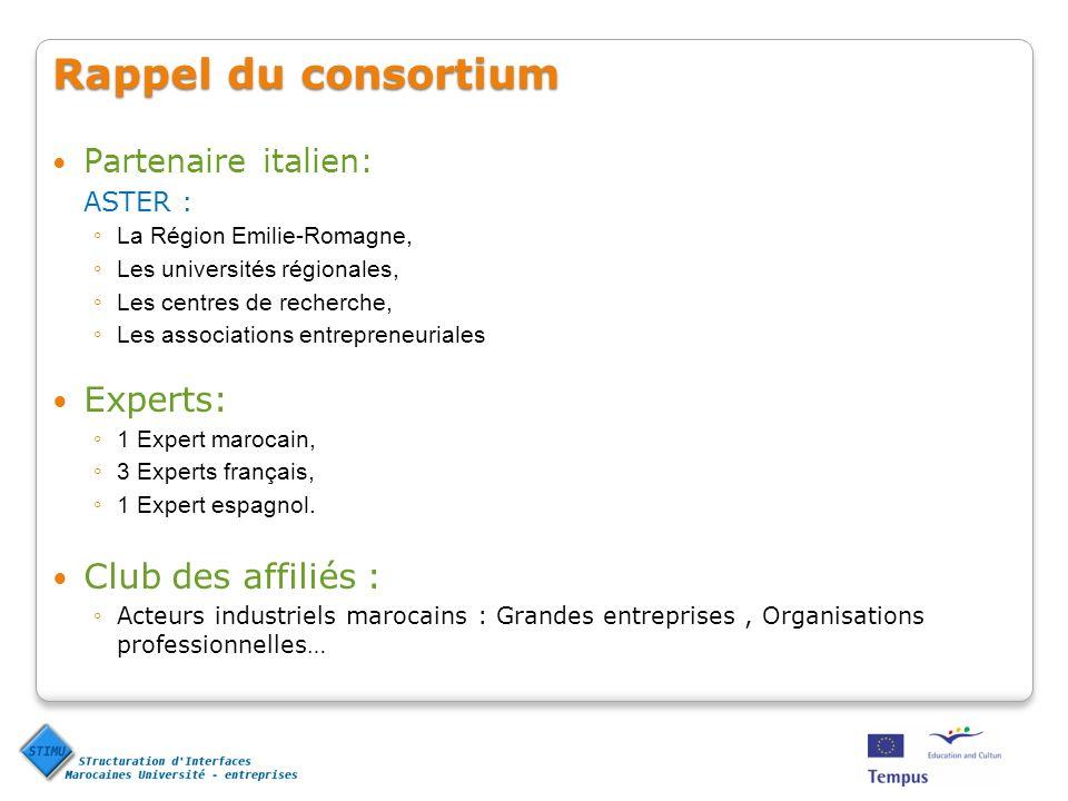 Rappel du consortium Experts: Club des affiliés : Partenaire italien: