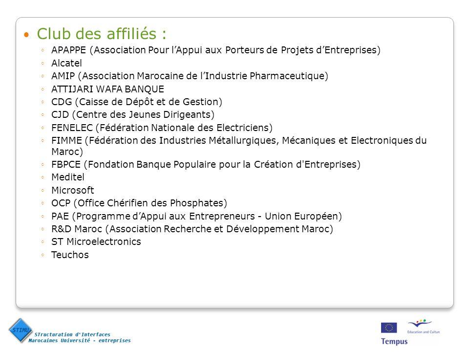 Club des affiliés : APAPPE (Association Pour l'Appui aux Porteurs de Projets d'Entreprises) Alcatel.