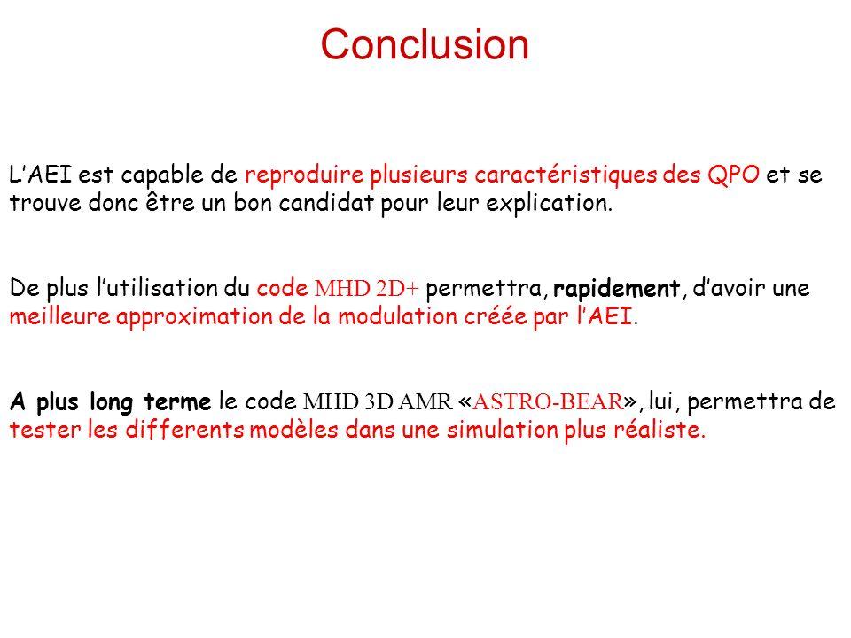 Conclusion L'AEI est capable de reproduire plusieurs caractéristiques des QPO et se trouve donc être un bon candidat pour leur explication.