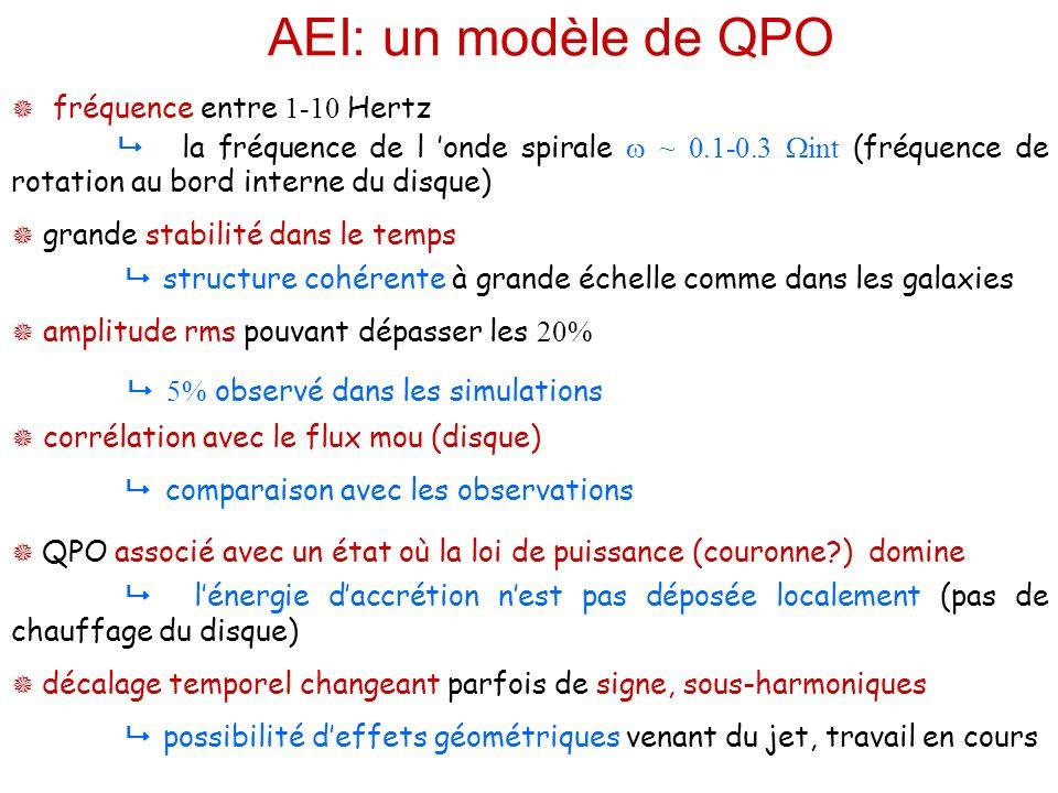 AEI: un modèle de QPO  fréquence entre 1-10 Hertz.