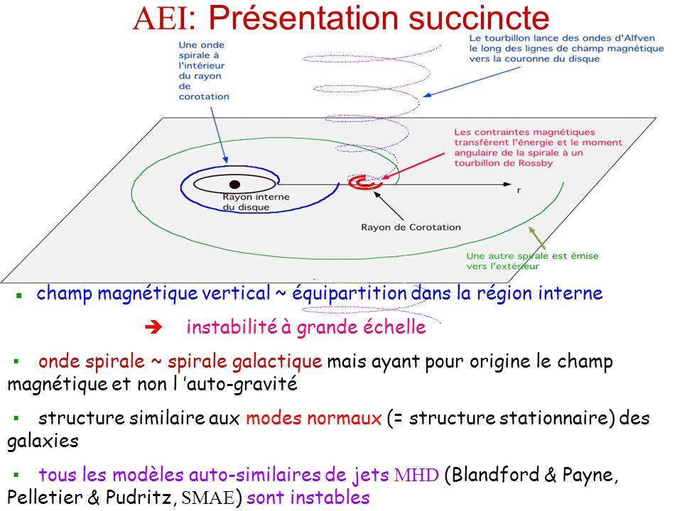 AEI: Présentation succincte
