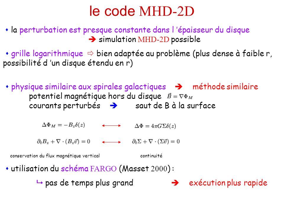 le code MHD-2D  la perturbation est presque constante dans l 'épaisseur du disque  simulation MHD-2D possible.