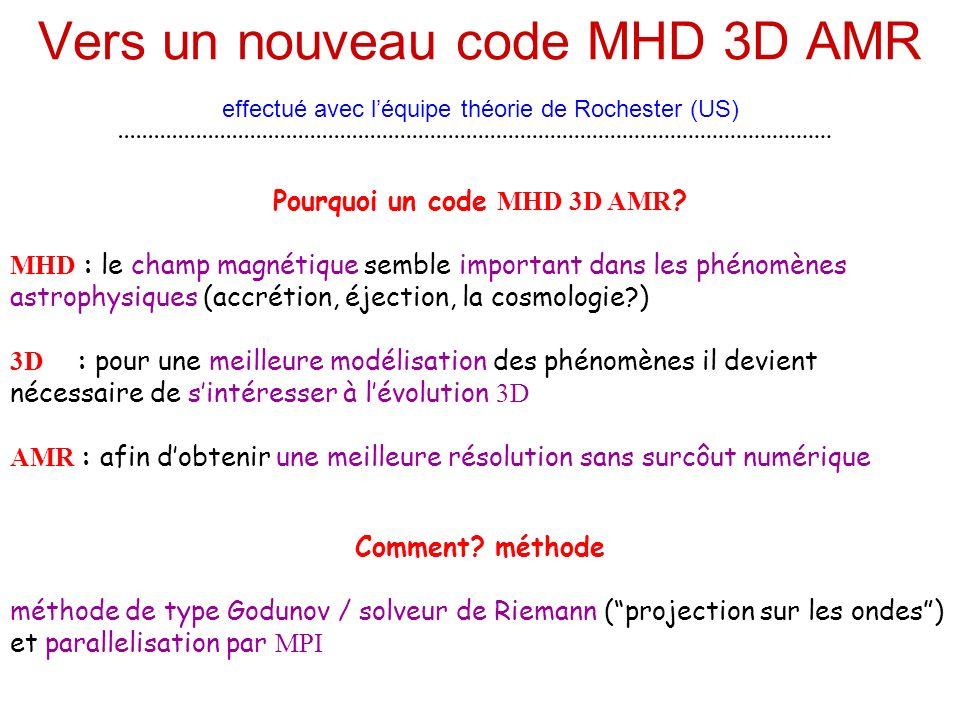 Pourquoi un code MHD 3D AMR