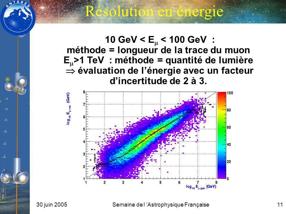 Résolution en énergie 10 GeV < Em < 100 GeV :