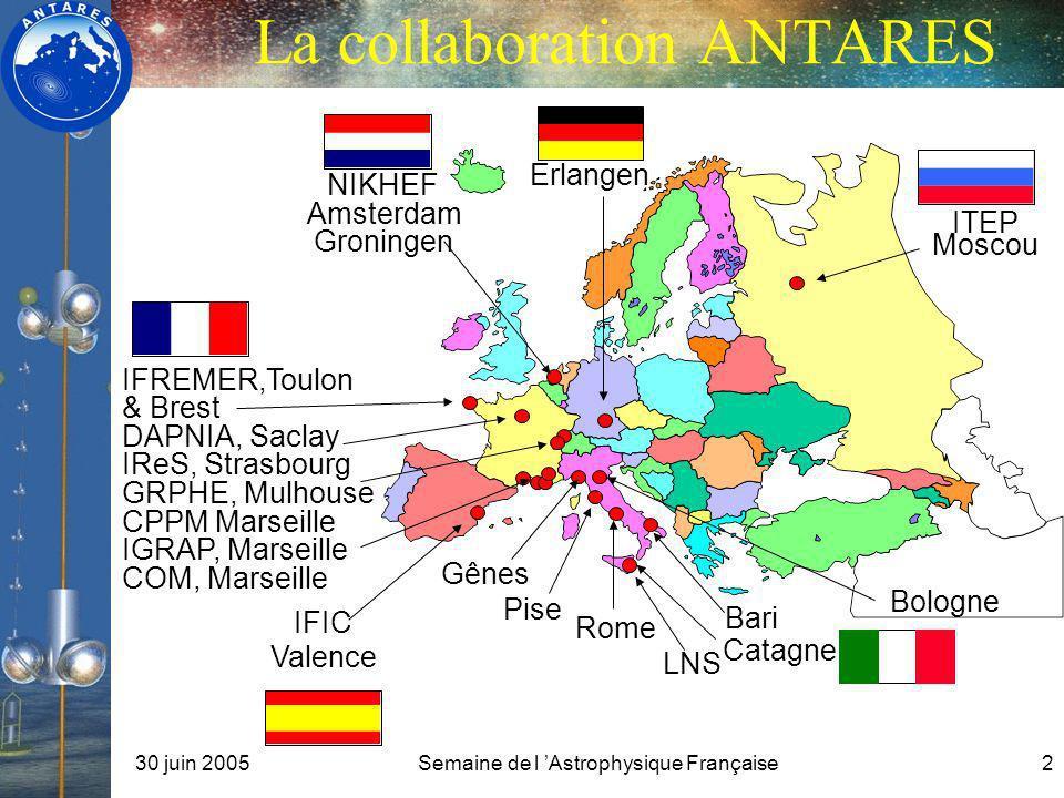 La collaboration ANTARES