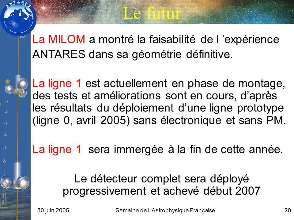 Le futur La MILOM a montré la faisabilité de l 'expérience ANTARES dans sa géométrie définitive.