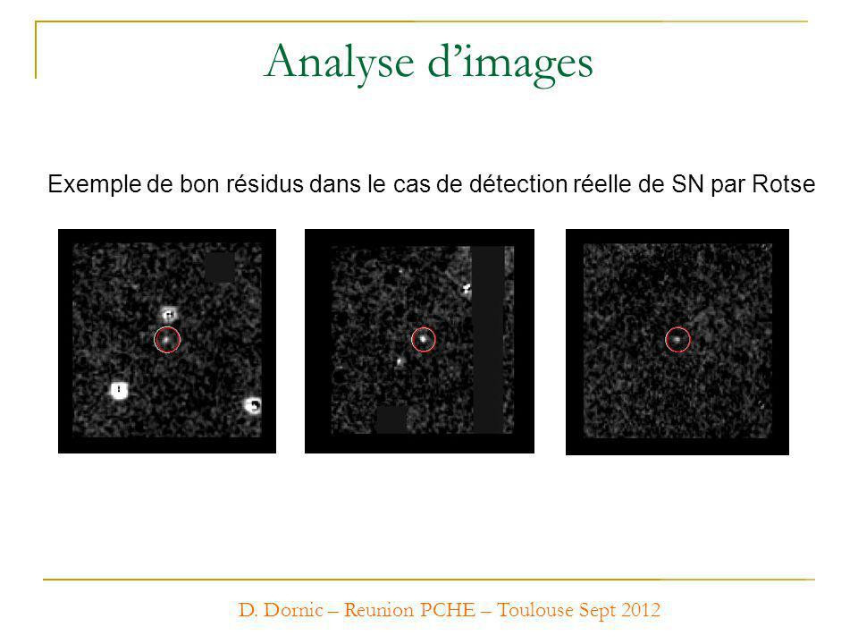 Analyse d'images Exemple de bon résidus dans le cas de détection réelle de SN par Rotse.