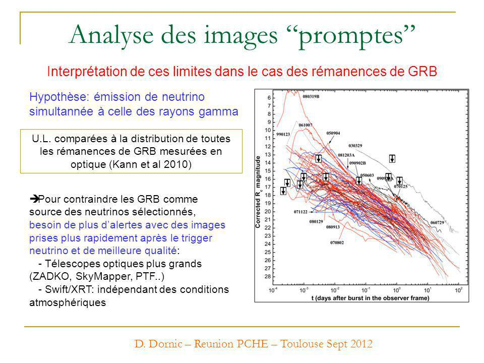 Analyse des images promptes
