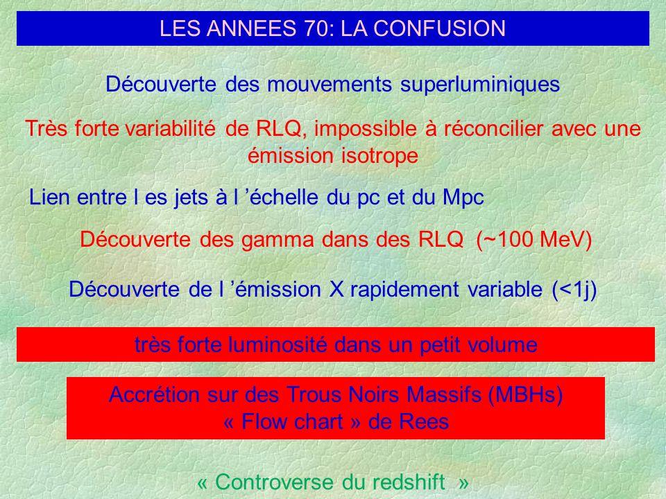 LES ANNEES 70: LA CONFUSION