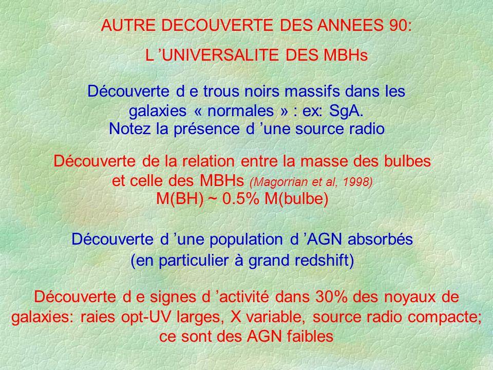 AUTRE DECOUVERTE DES ANNEES 90: L 'UNIVERSALITE DES MBHs