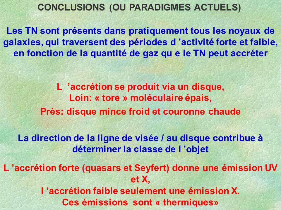 CONCLUSIONS (OU PARADIGMES ACTUELS)