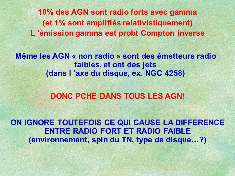 10% des AGN sont radio forts avec gamma