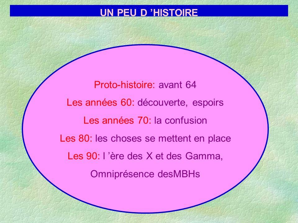 Proto-histoire: avant 64 Les années 60: découverte, espoirs