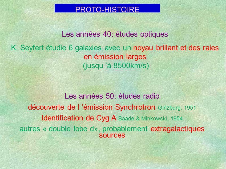 Les années 40: études optiques