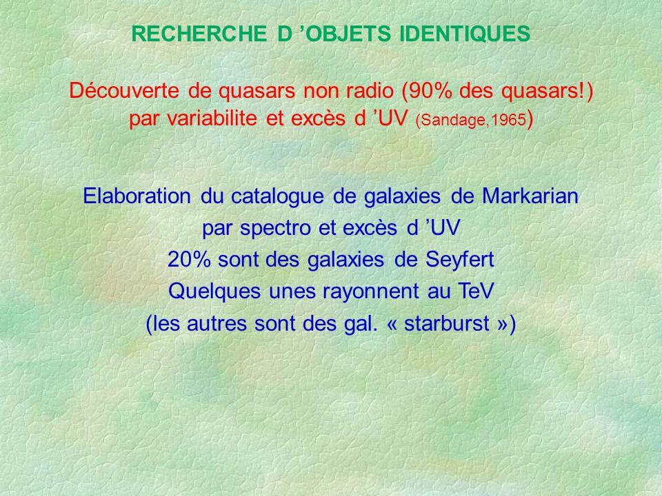 RECHERCHE D 'OBJETS IDENTIQUES