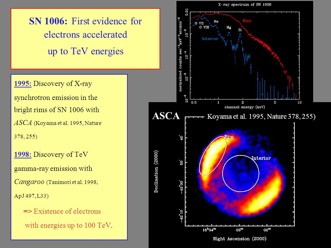 SN 1006: First evidence for electrons accelerated up to TeV energies