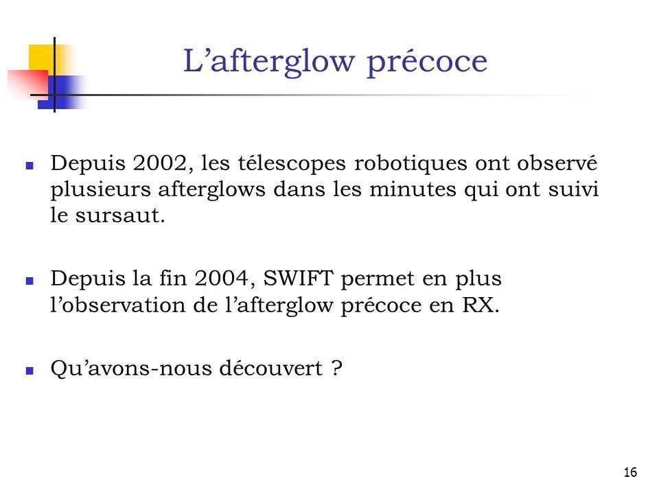 L'afterglow précoce Depuis 2002, les télescopes robotiques ont observé plusieurs afterglows dans les minutes qui ont suivi le sursaut.