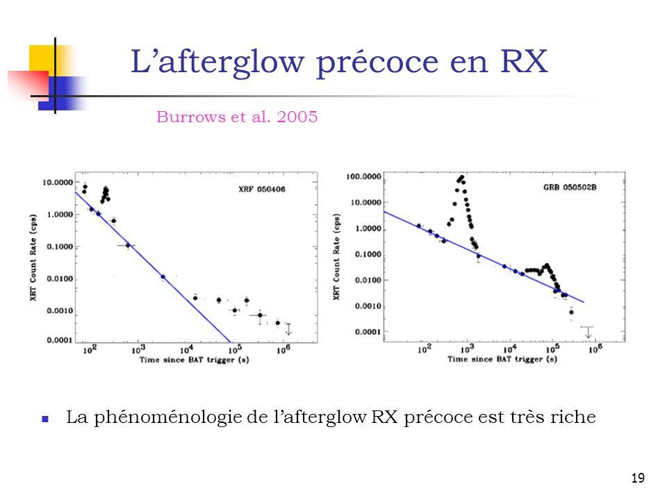 L'afterglow précoce en RX