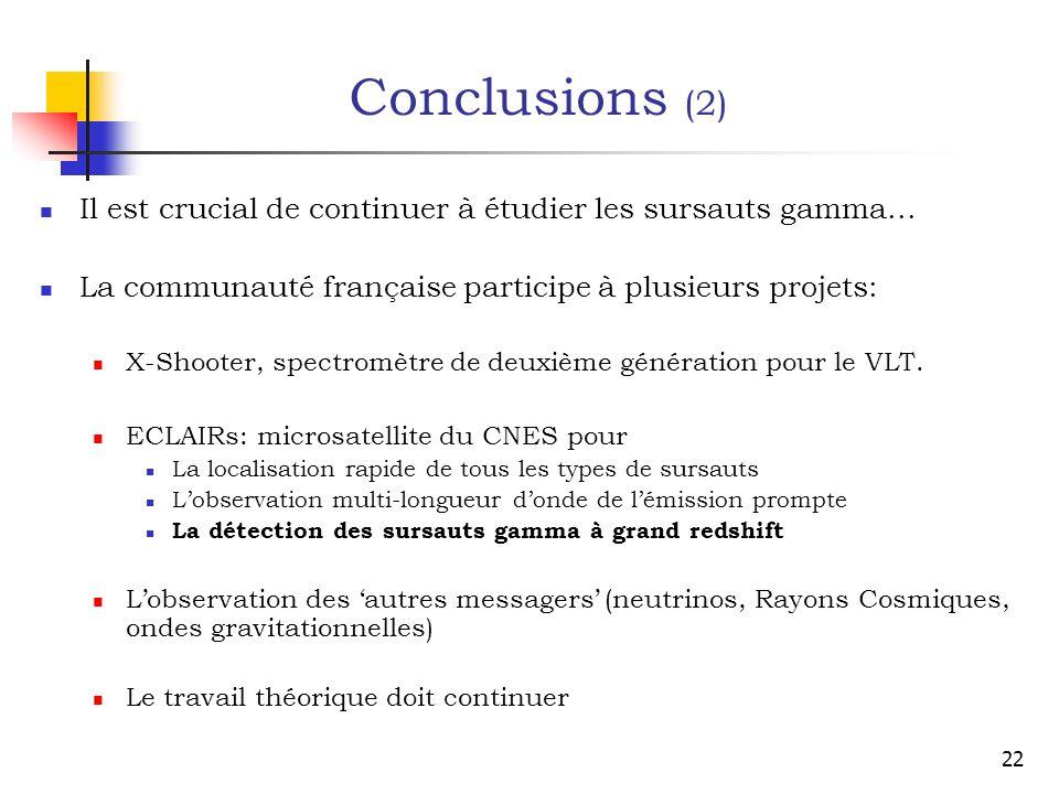 Conclusions (2) Il est crucial de continuer à étudier les sursauts gamma... La communauté française participe à plusieurs projets: