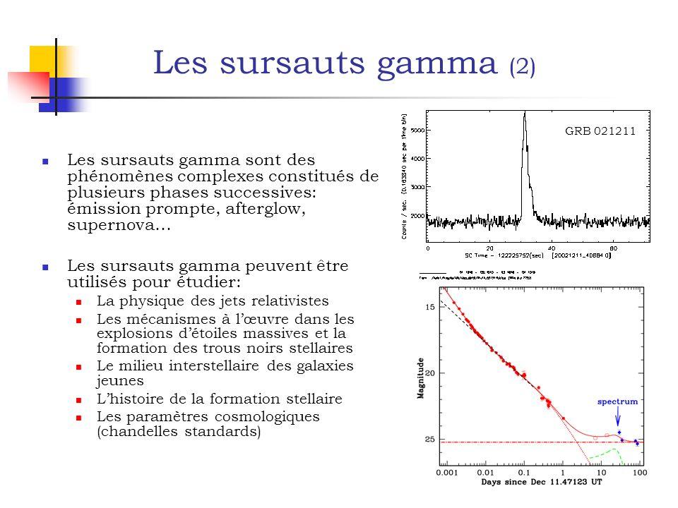 Les sursauts gamma (2) GRB 021211.