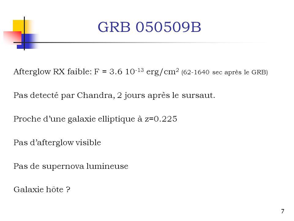 GRB 050509B Afterglow RX faible: F = 3.6 10-13 erg/cm2 (62-1640 sec après le GRB) Pas detecté par Chandra, 2 jours après le sursaut.