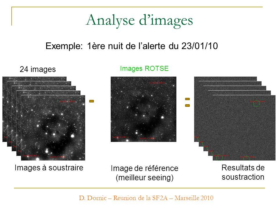 Analyse d'images Exemple: 1ère nuit de l'alerte du 23/01/10 24 images