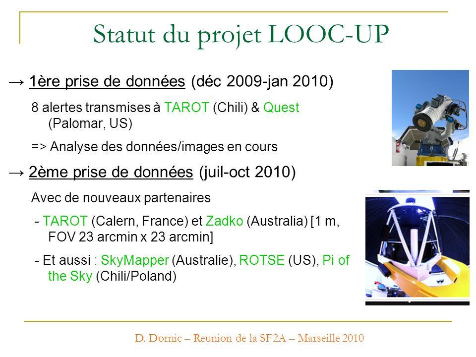 Statut du projet LOOC-UP