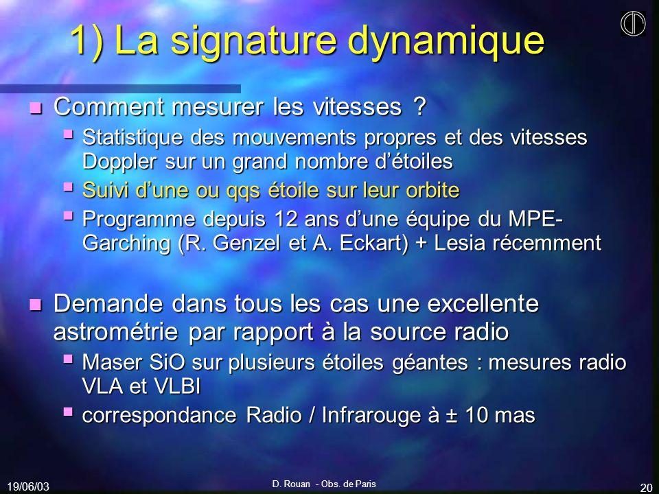 1) La signature dynamique