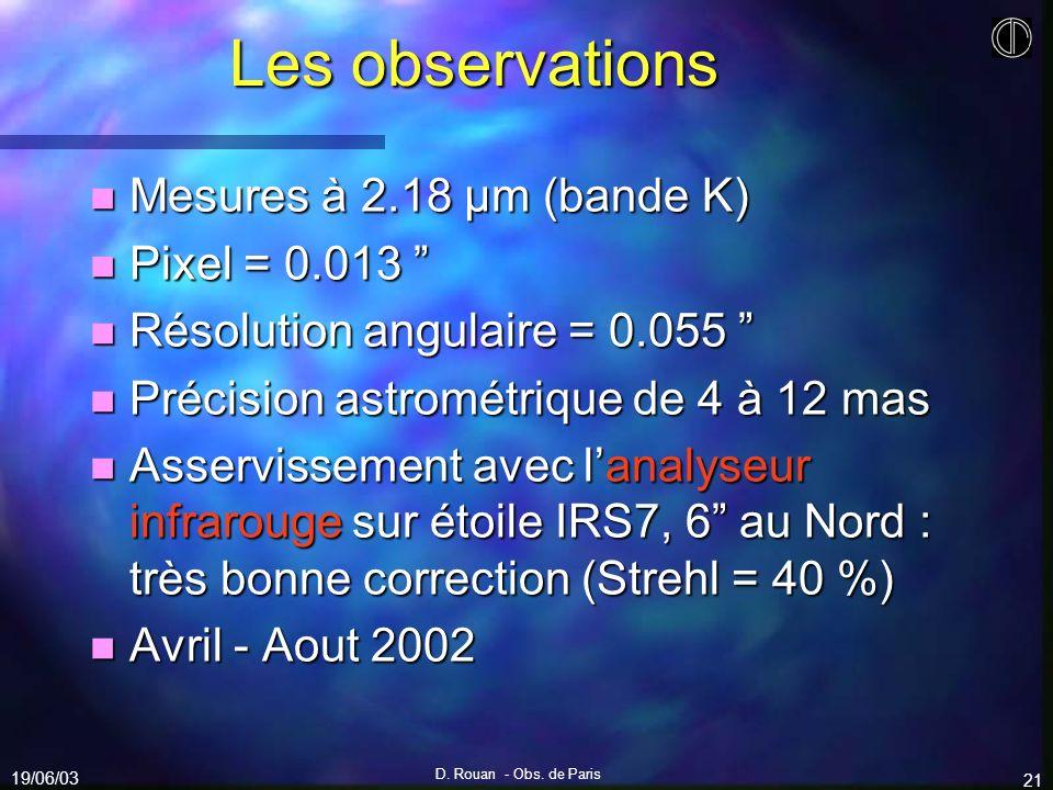 Les observations Mesures à 2.18 µm (bande K) Pixel = 0.013
