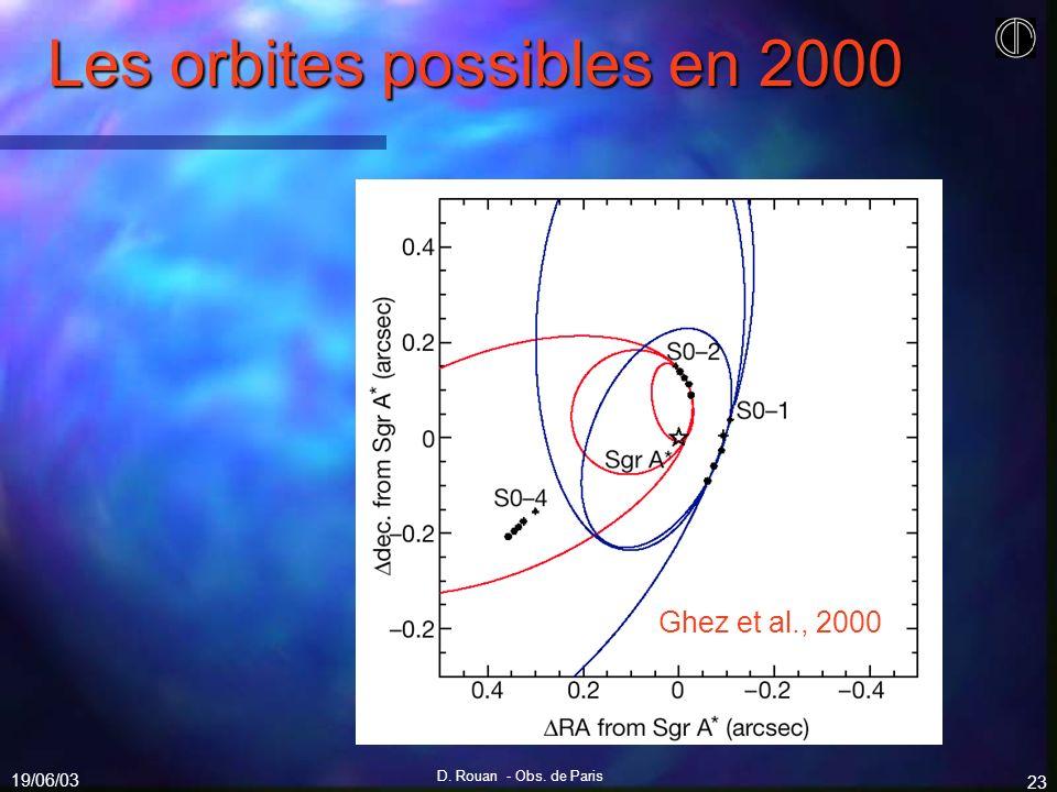 Les orbites possibles en 2000