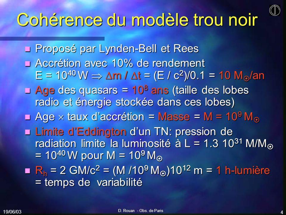 Cohérence du modèle trou noir